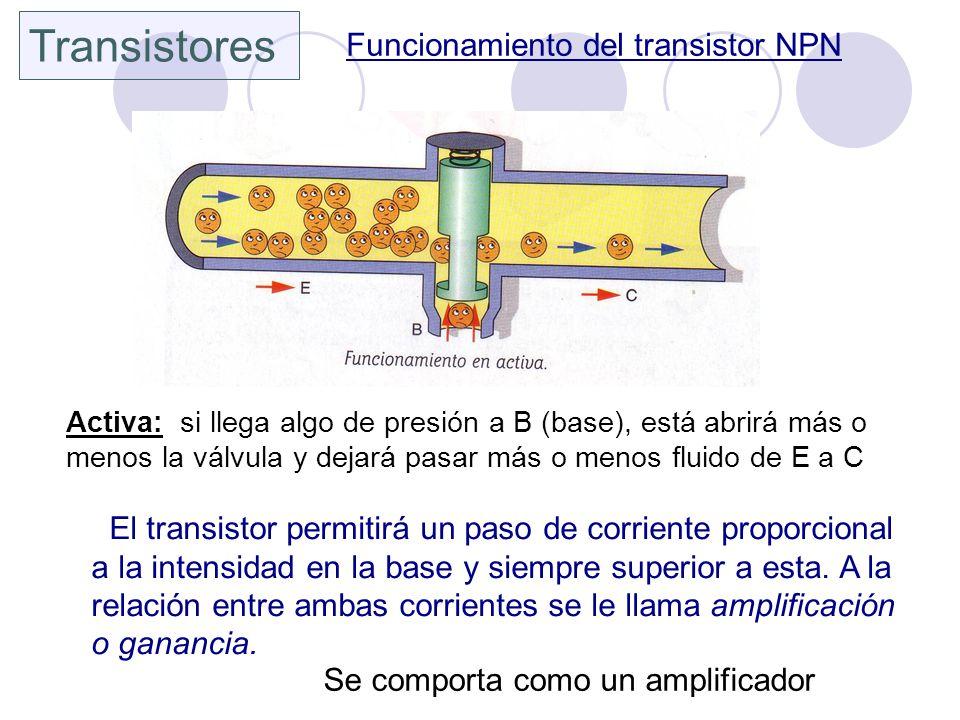 Transistores Funcionamiento del transistor NPN
