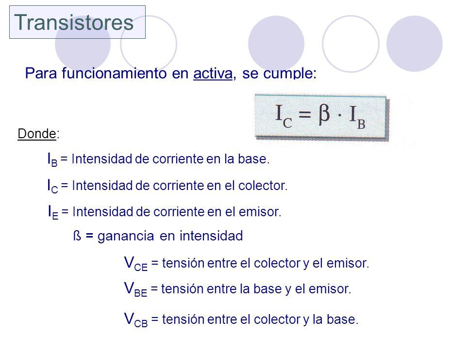 Transistores Para funcionamiento en activa, se cumple: