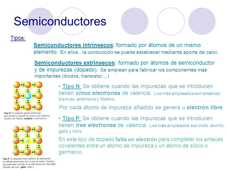 Semiconductores Tipos: