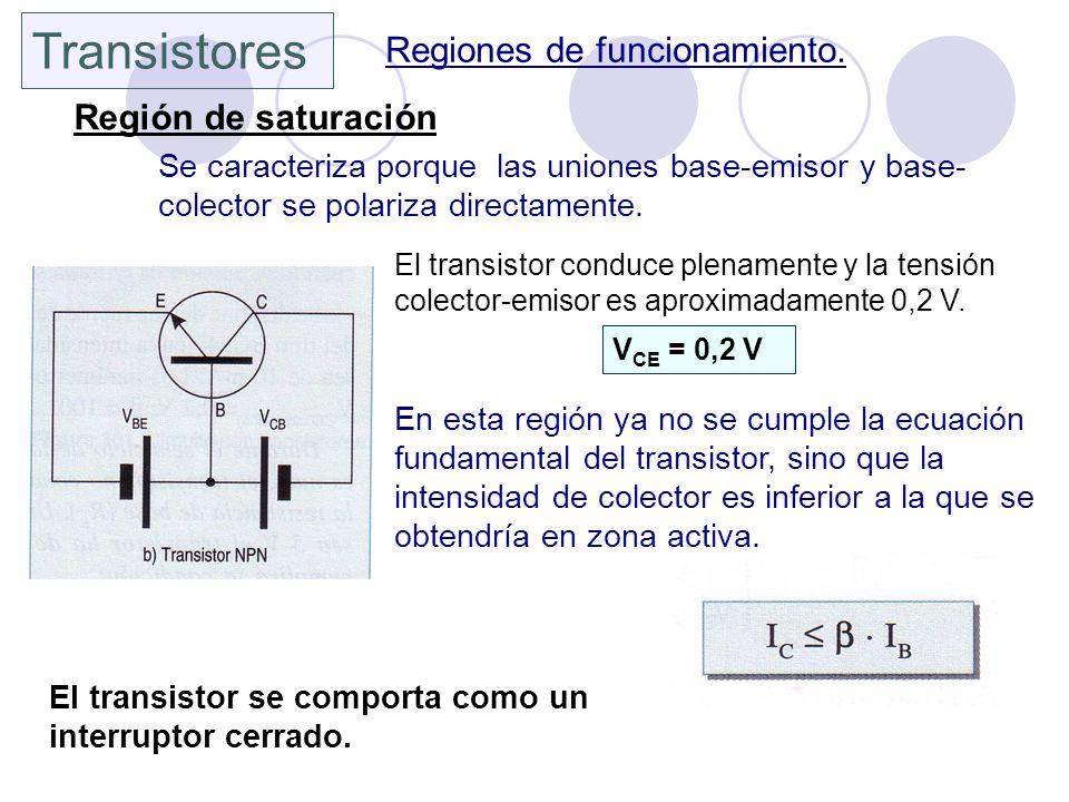 Transistores Regiones de funcionamiento. Región de saturación