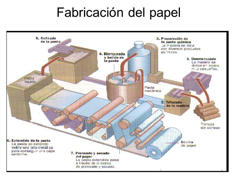 Fabricaci 243 N Del Papel