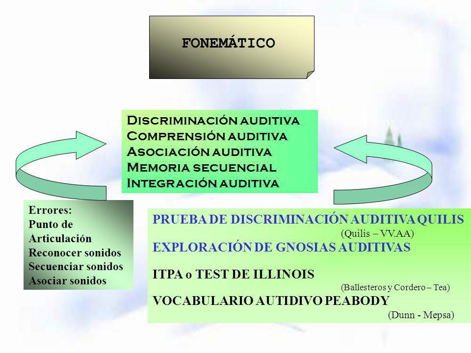 FONEMÁTICO Discriminación auditiva Comprensión auditiva