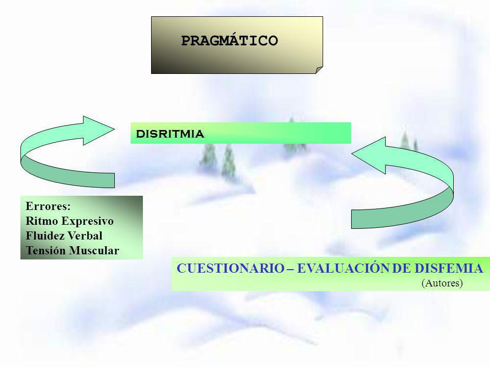 PRAGMÁTICO disritmia CUESTIONARIO – EVALUACIÓN DE DISFEMIA Errores: