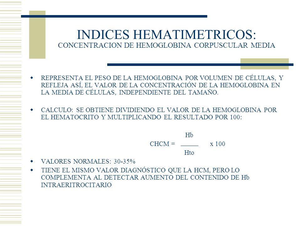 INDICES HEMATIMETRICOS: CONCENTRACION DE HEMOGLOBINA CORPUSCULAR MEDIA