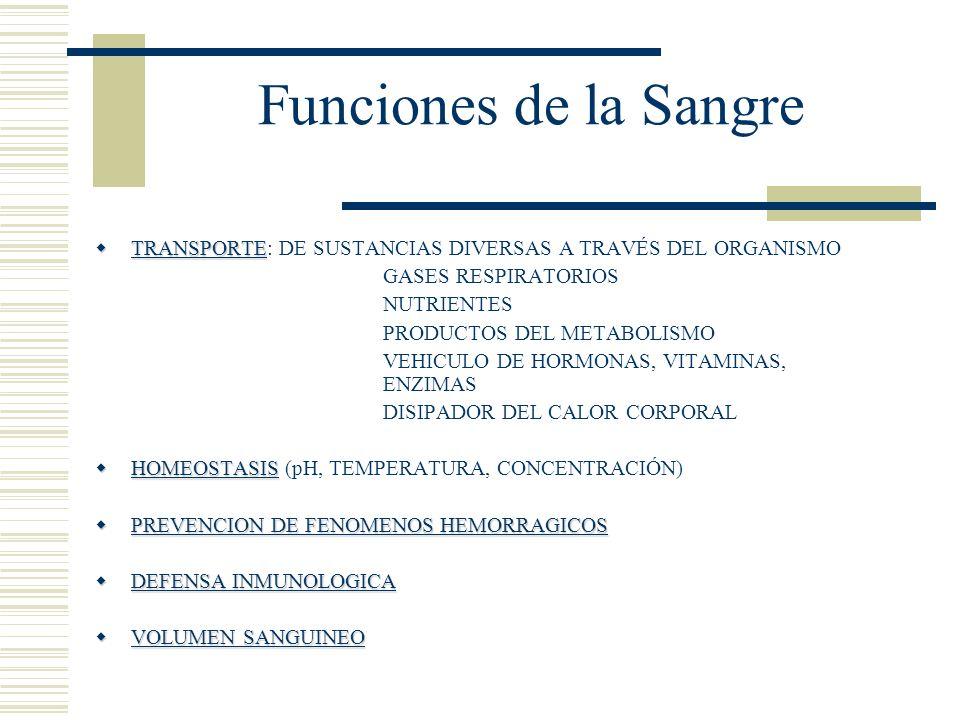 Funciones de la Sangre TRANSPORTE: DE SUSTANCIAS DIVERSAS A TRAVÉS DEL ORGANISMO. GASES RESPIRATORIOS.