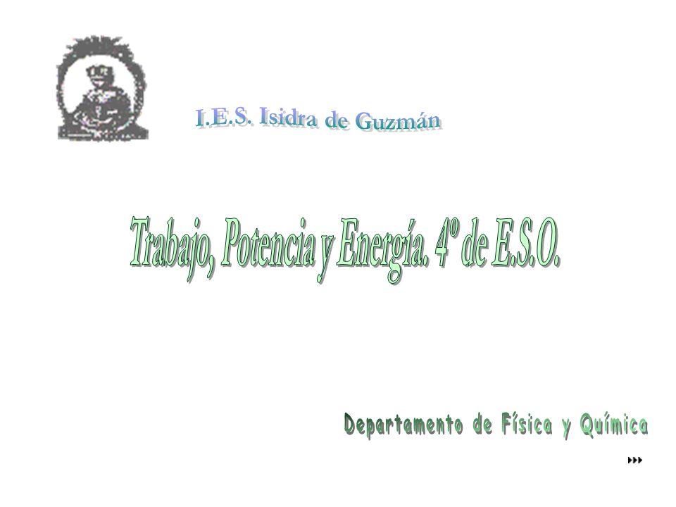 Trabajo, Potencia y Energía. 4º de E.S.O.