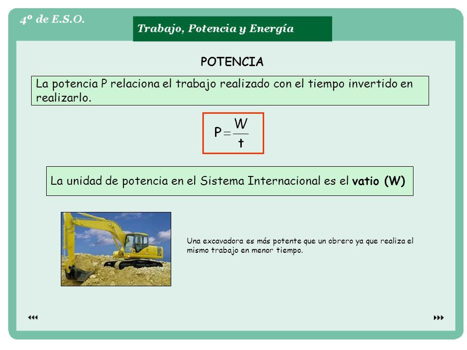La unidad de potencia en el Sistema Internacional es el vatio (W)