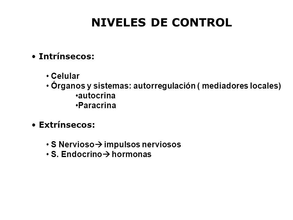 NIVELES DE CONTROL Intrínsecos: Celular