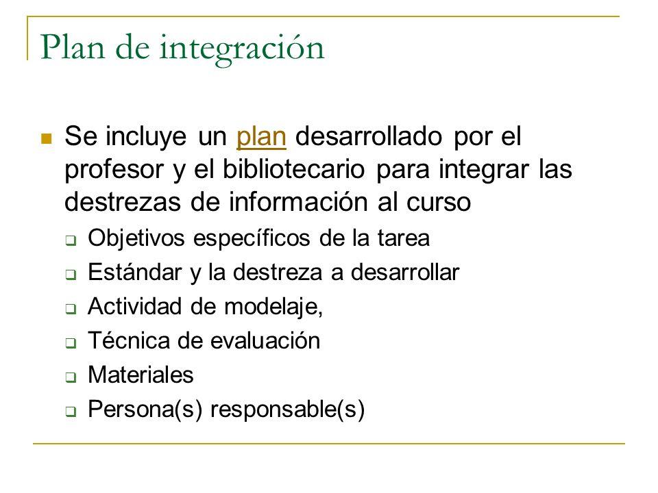 Plan de integración Se incluye un plan desarrollado por el profesor y el bibliotecario para integrar las destrezas de información al curso.