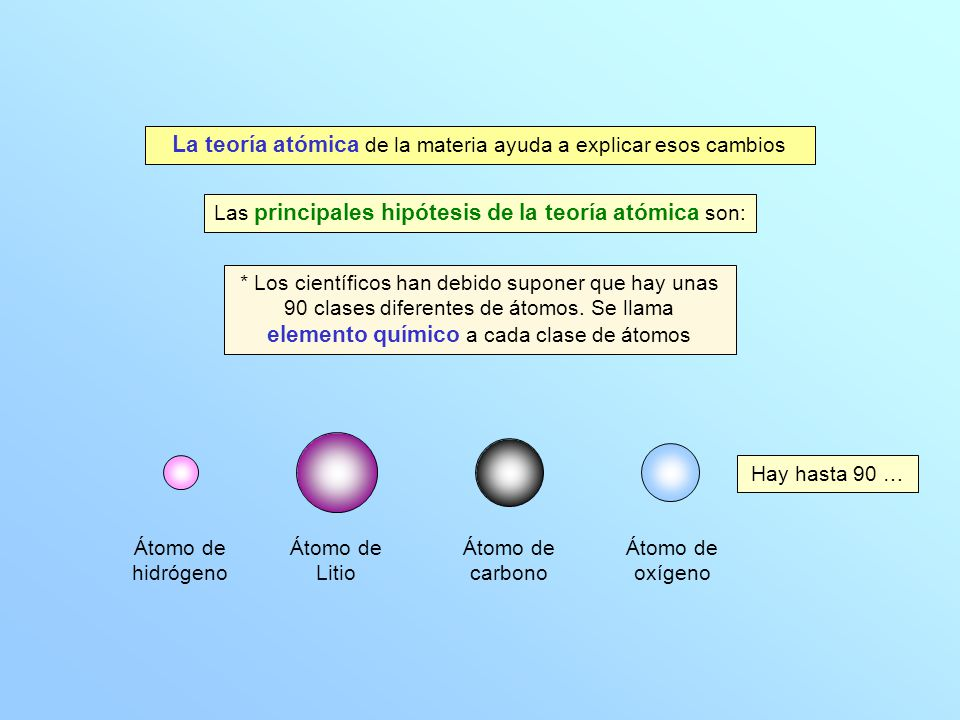 La teoría atómica de la materia ayuda a explicar esos cambios