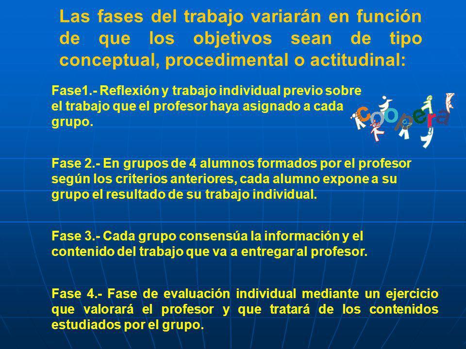 Las fases del trabajo variarán en función de que los objetivos sean de tipo conceptual, procedimental o actitudinal: