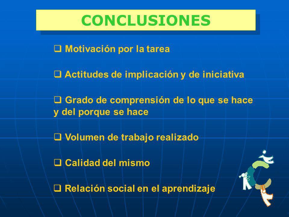 Relación social en el aprendizaje