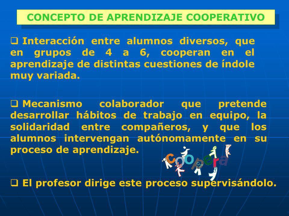 CONCEPTO DE APRENDIZAJE COOPERATIVO