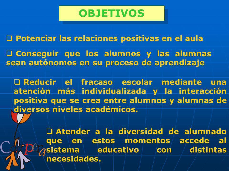 OBJETIVOS Potenciar las relaciones positivas en el aula