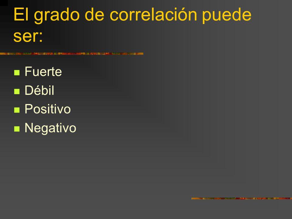El grado de correlación puede ser: