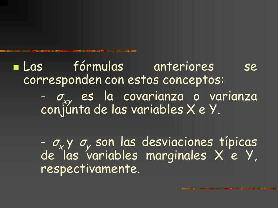 Las fórmulas anteriores se corresponden con estos conceptos: