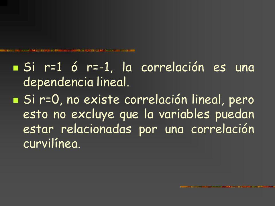 Si r=1 ó r=-1, la correlación es una dependencia lineal.