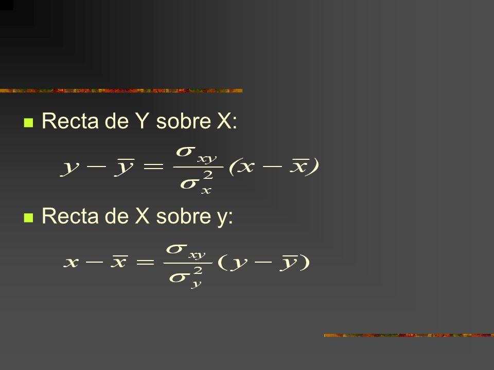 Recta de Y sobre X: Recta de X sobre y: