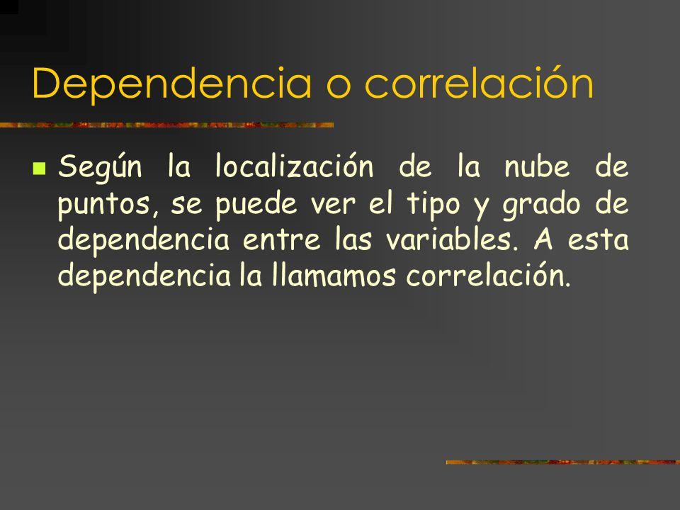 Dependencia o correlación
