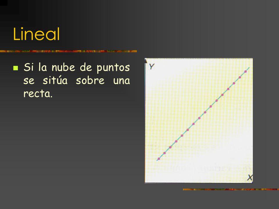 Lineal Si la nube de puntos se sitúa sobre una recta.