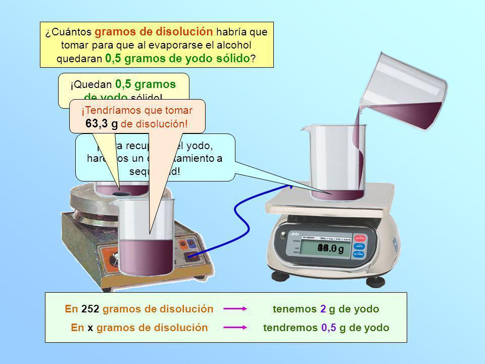 ¡Quedan 0,5 gramos de yodo sólido!