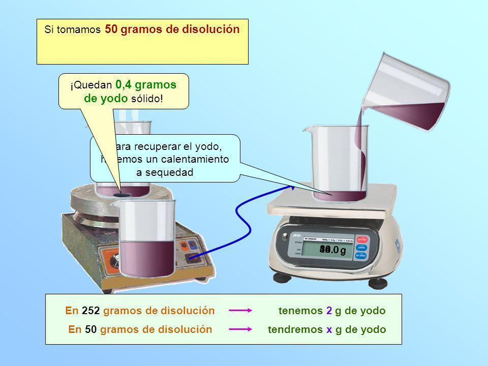 ¡Quedan 0,4 gramos de yodo sólido!