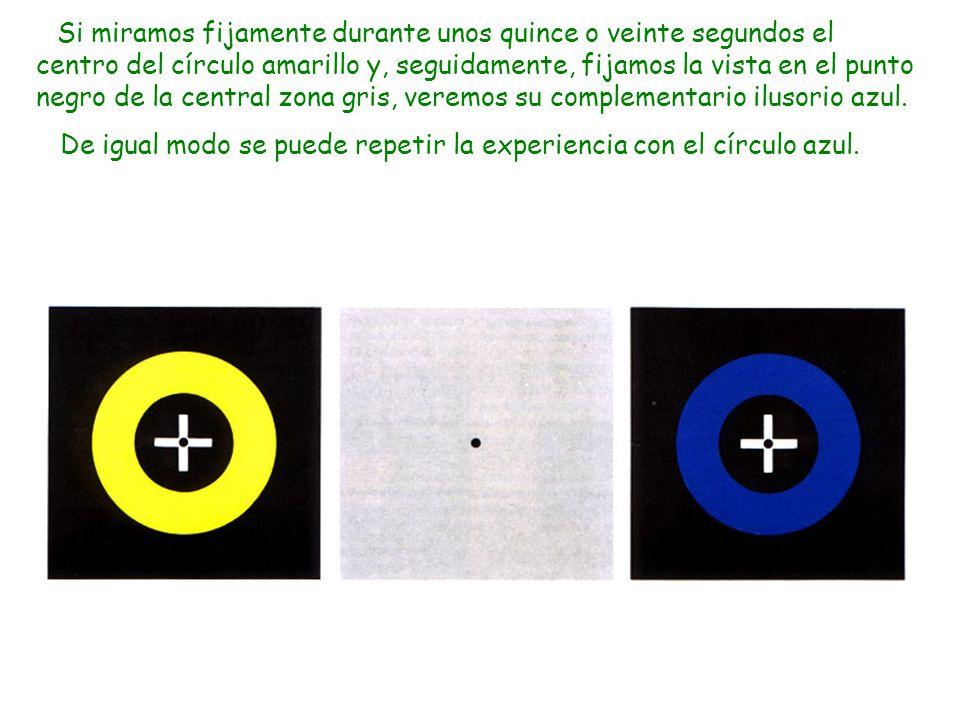 De igual modo se puede repetir la experiencia con el círculo azul.