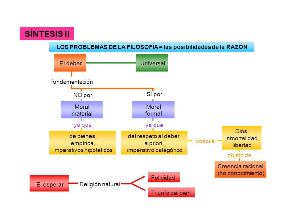 SÍNTESIS II LOS PROBLEMAS DE LA FILOSOFÍA = las posibilidades de la RAZÓN. El deber. Universal. fundamentación.