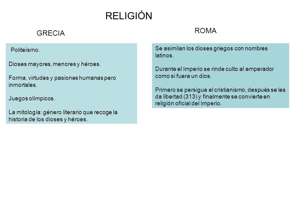 RELIGIÓN ROMA GRECIA Politeísmo.