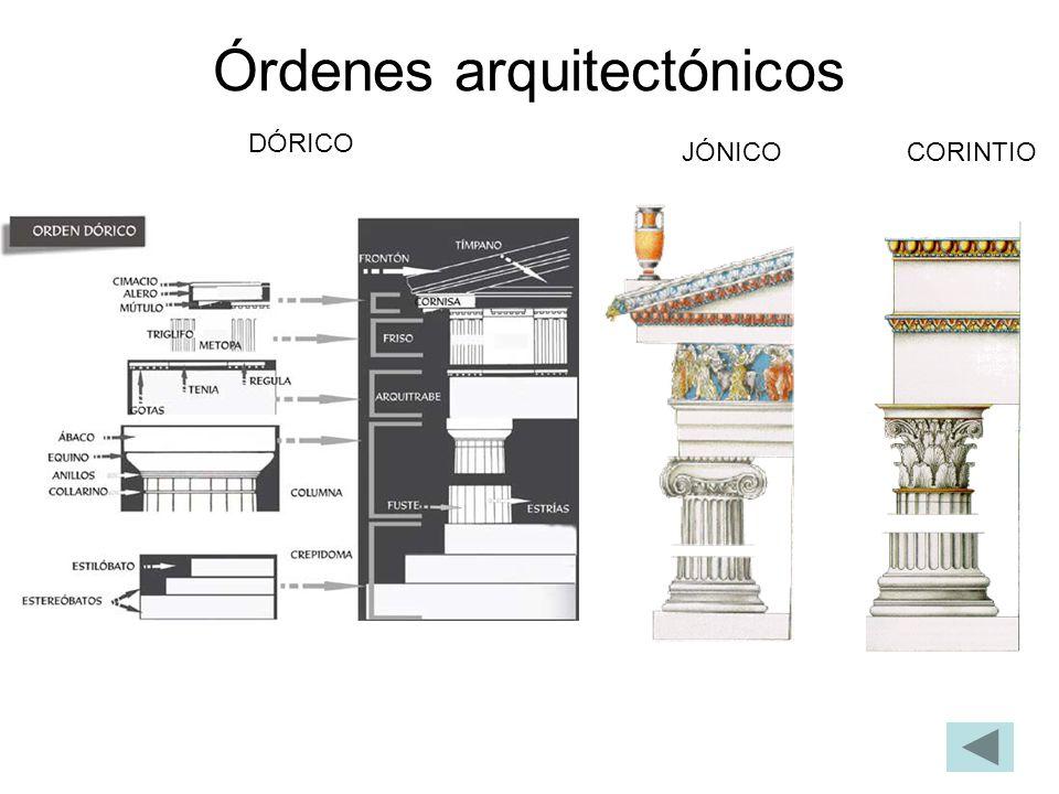 Órdenes arquitectónicos