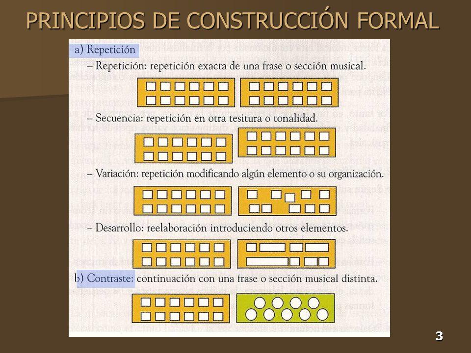 PRINCIPIOS DE CONSTRUCCIÓN FORMAL