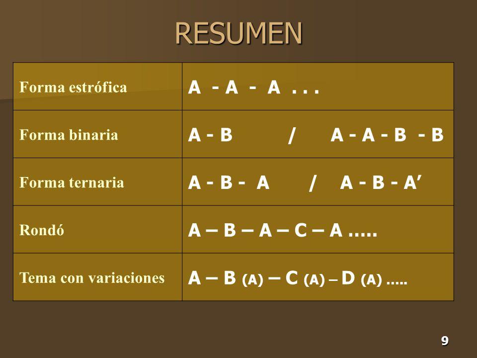 RESUMEN A - A - A . . . A - B / A - A - B - B A - B - A / A - B - A'