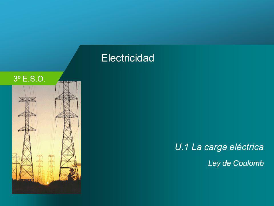 Electricidad U.1 La carga eléctrica Ley de Coulomb