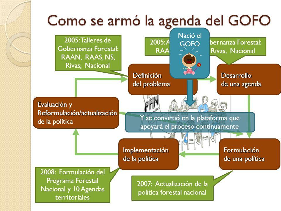 Como se armó la agenda del GOFO