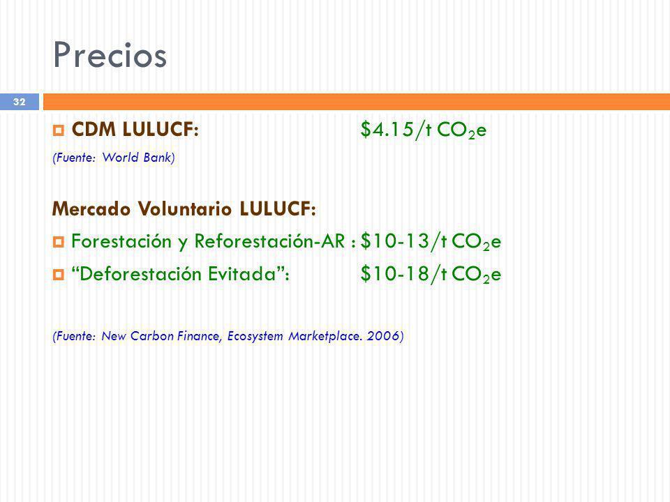 Precios CDM LULUCF: $4.15/t CO2e Mercado Voluntario LULUCF: