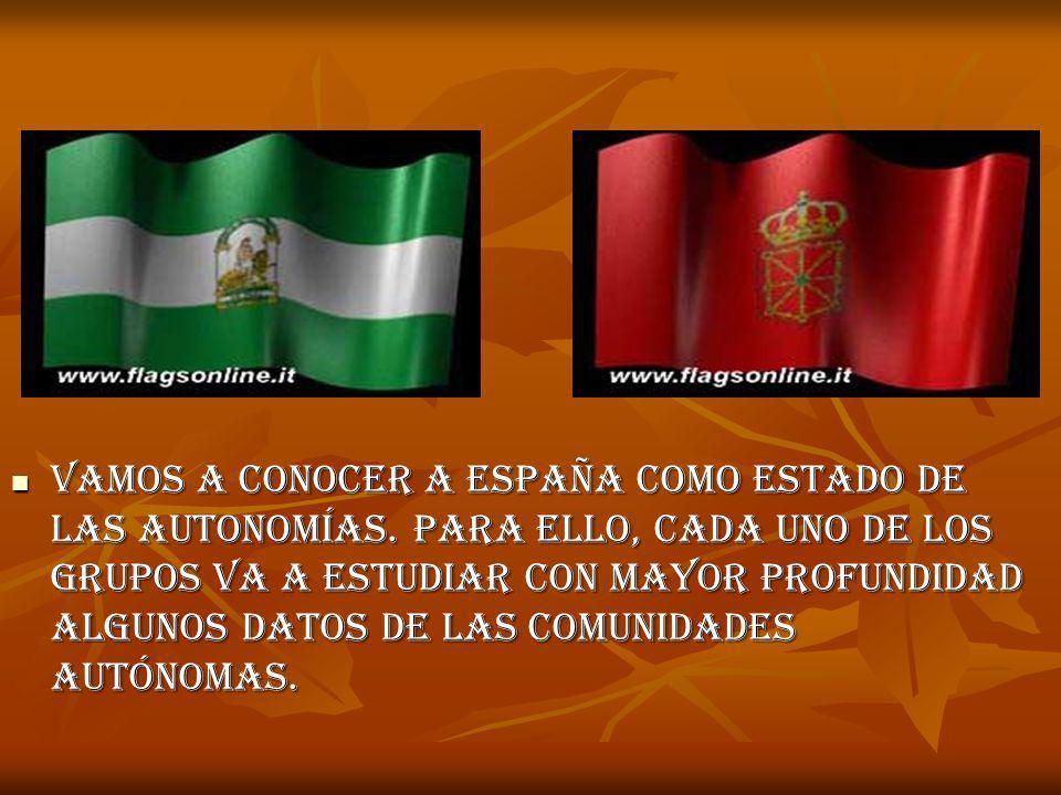 Vamos a conocer a España como Estado de las Autonomías