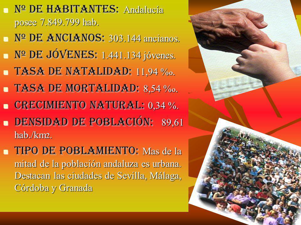 Nº de habitantes: Andalucía posee 7.849.799 hab.