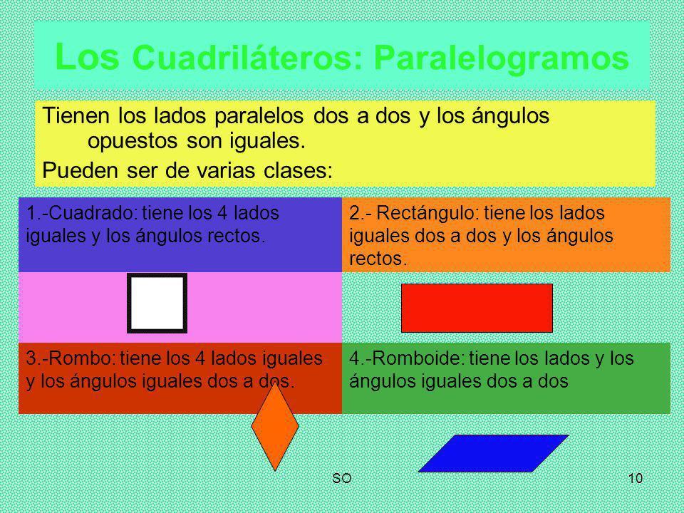 Los Cuadriláteros: Paralelogramos