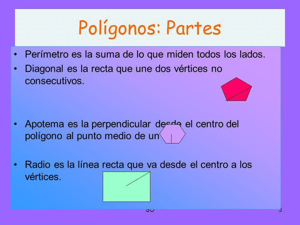 Polígonos: Partes Perímetro es la suma de lo que miden todos los lados. Diagonal es la recta que une dos vértices no consecutivos.