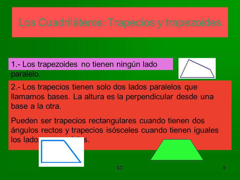Los Cuadriláteros: Trapecios y trapezoides