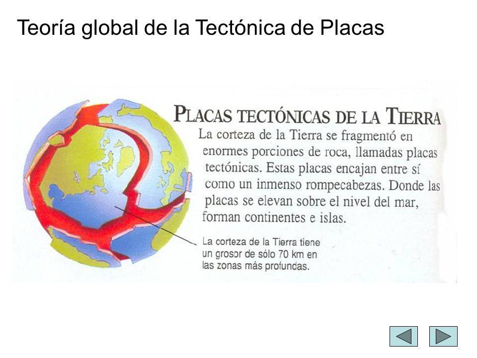Teoría global de la Tectónica de Placas