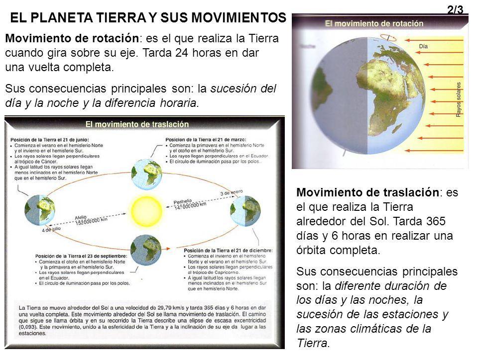 EL PLANETA TIERRA Y SUS MOVIMIENTOS