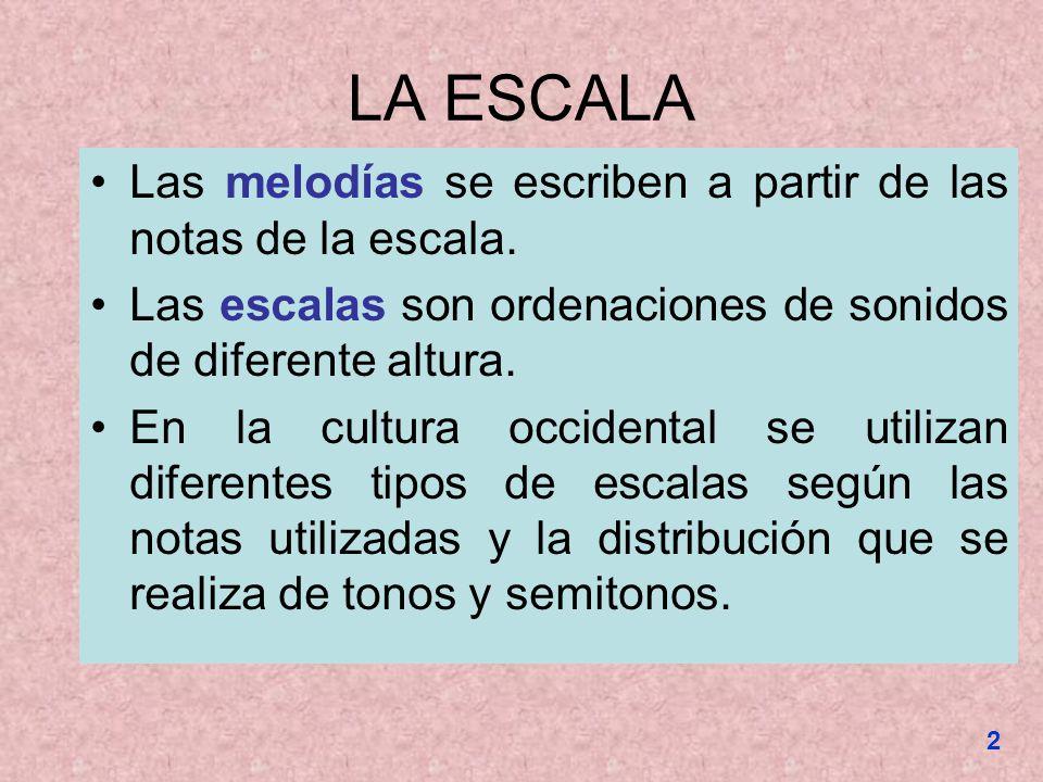 LA ESCALA Las melodías se escriben a partir de las notas de la escala.