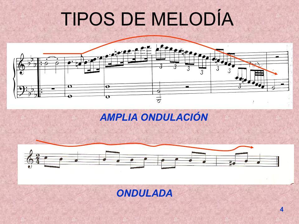 TIPOS DE MELODÍA AMPLIA ONDULACIÓN ONDULADA