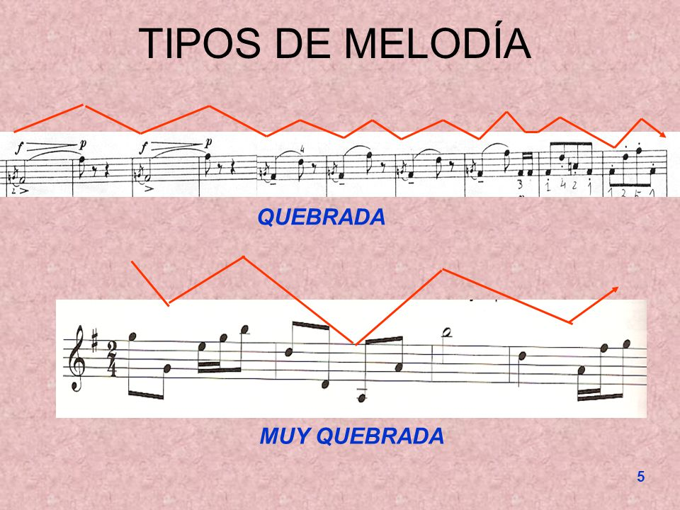 TIPOS DE MELODÍA QUEBRADA MUY QUEBRADA