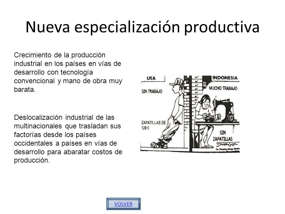 Nueva especialización productiva