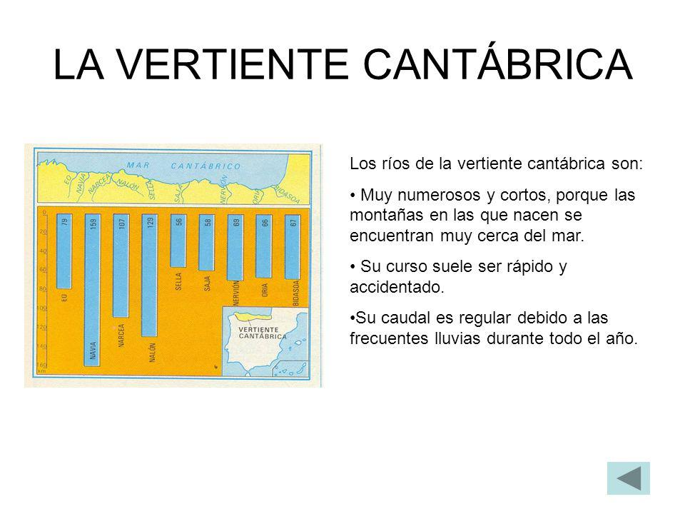 LA VERTIENTE CANTÁBRICA