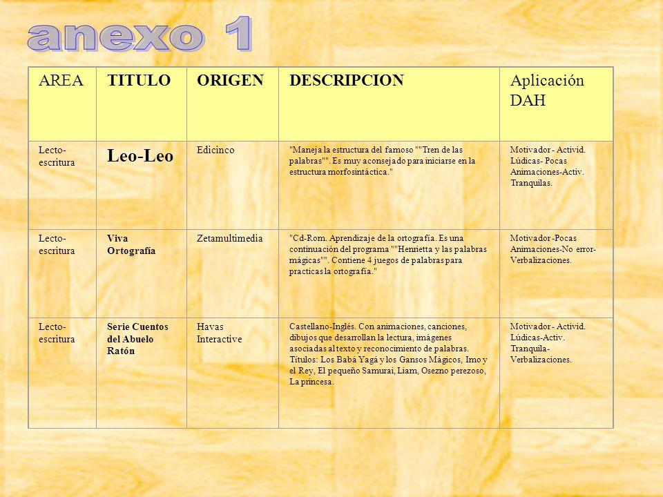 anexo 1 Leo-Leo AREA TITULO ORIGEN DESCRIPCION Aplicación DAH