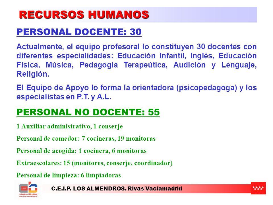 RECURSOS HUMANOS PERSONAL DOCENTE: 30 PERSONAL NO DOCENTE: 55