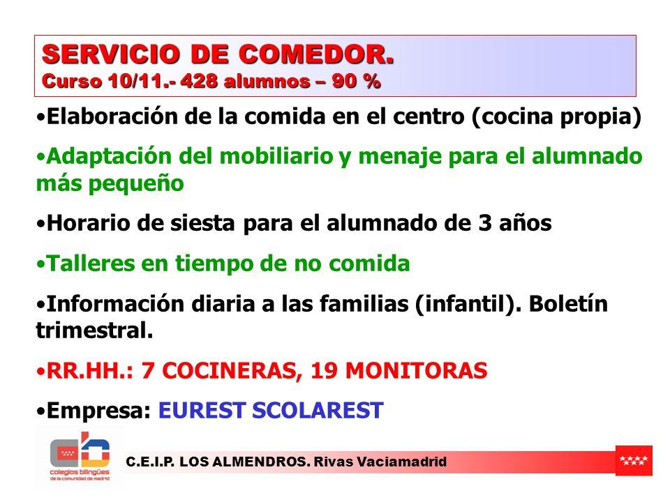 SERVICIO DE COMEDOR. Curso 10/11.- 428 alumnos – 90 % Elaboración de la comida en el centro (cocina propia)